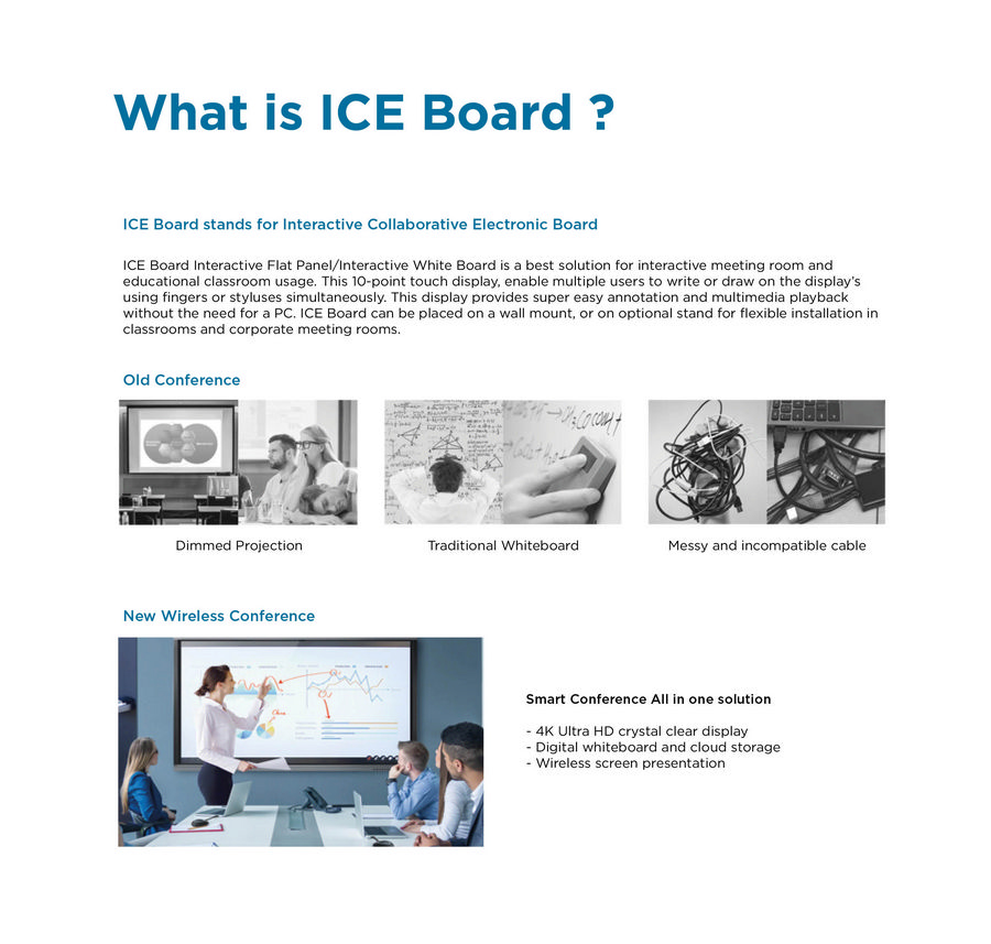 ICEboard Interctive flat panel