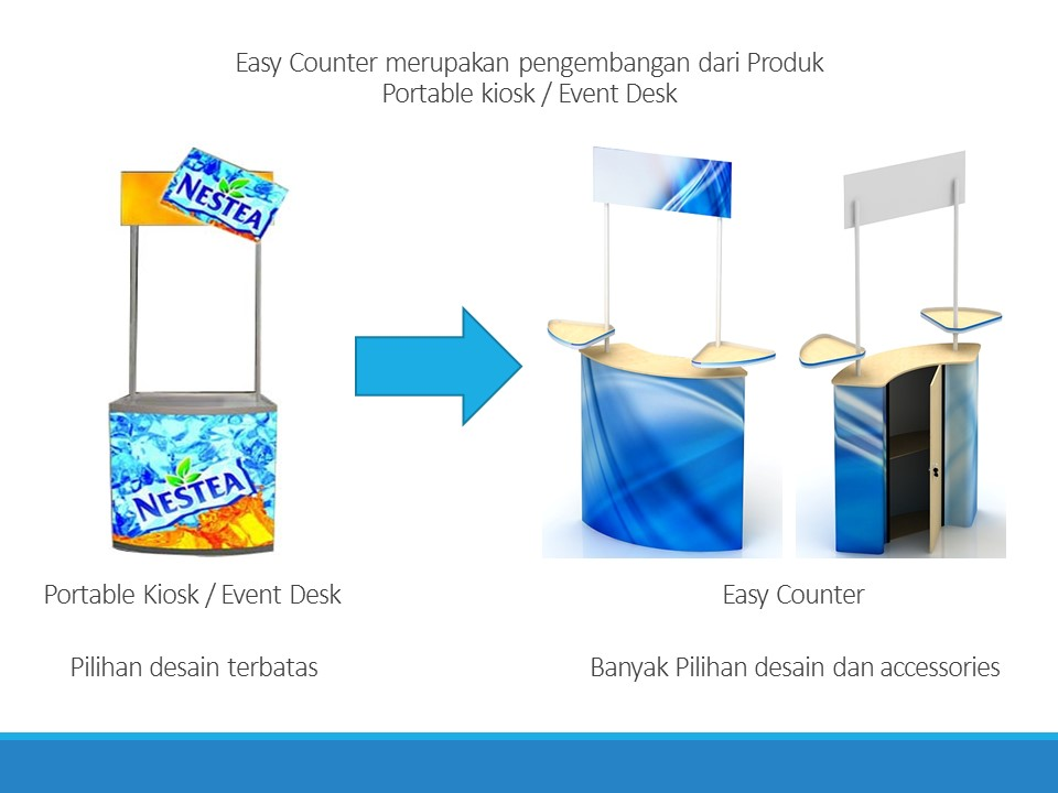 jual meja promosi easy counter